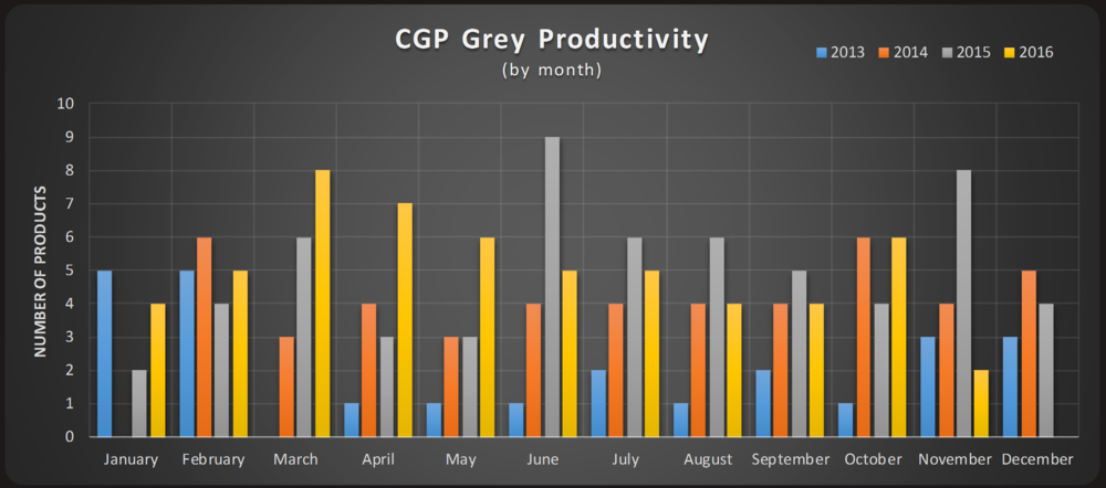 CGP Grey3.png