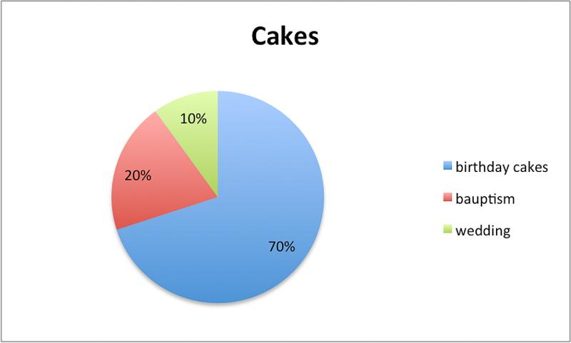 cakes-3.jpg