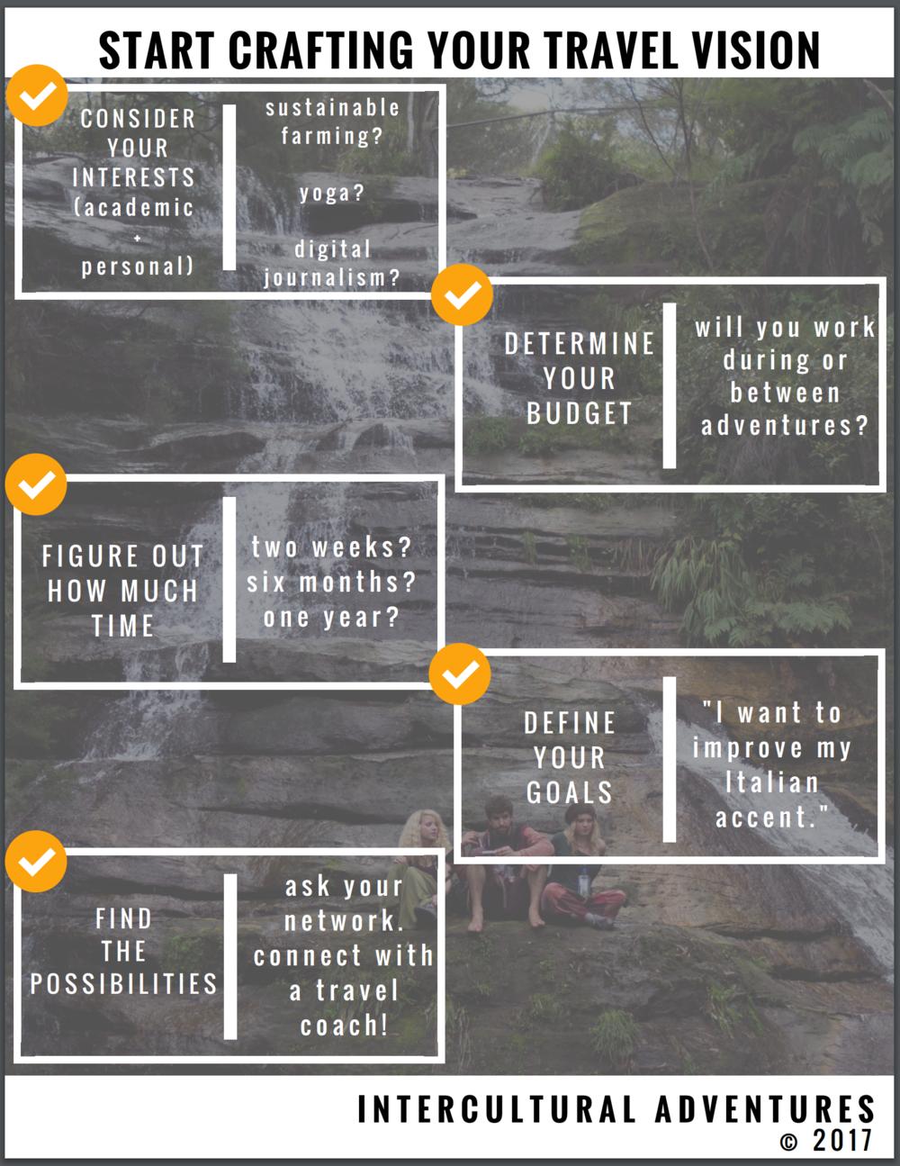 adventure checklist