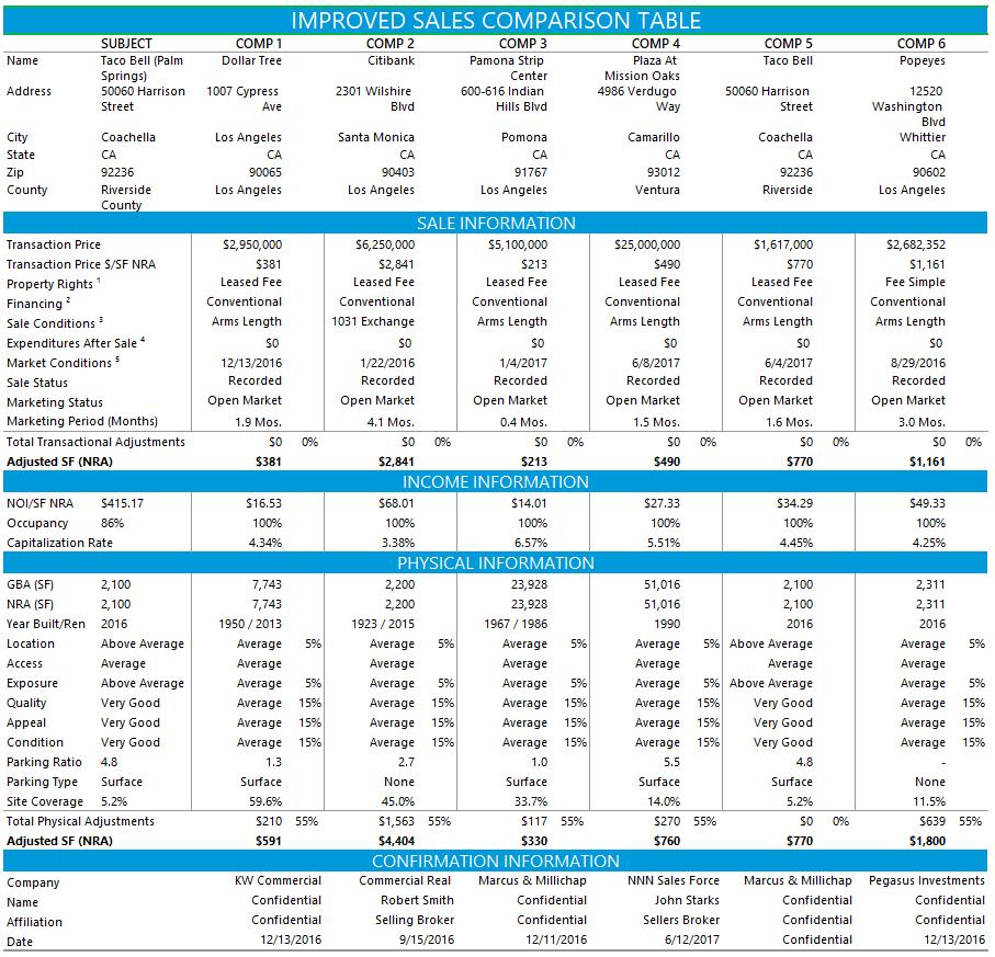 Sales Grid 2.png