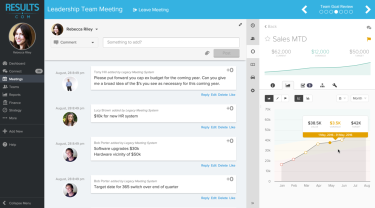 Lets you holdMeetings with Impact -