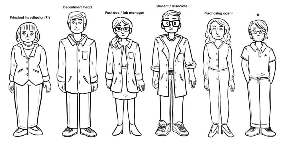 Characters of the Lab  presentation illustrations