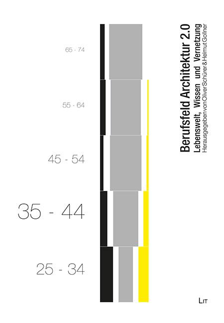 """""""Berufsfeld Architektur 2.0"""" beim LIT Verlag."""