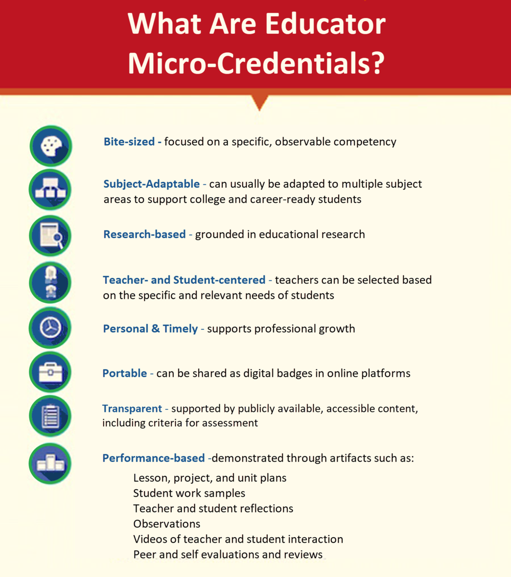 ed-micro-credentials.png