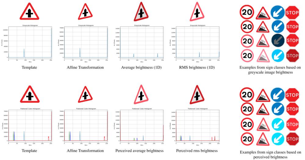 Brighness_variation_graphs-1.png