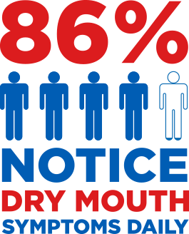 daily dry mouth