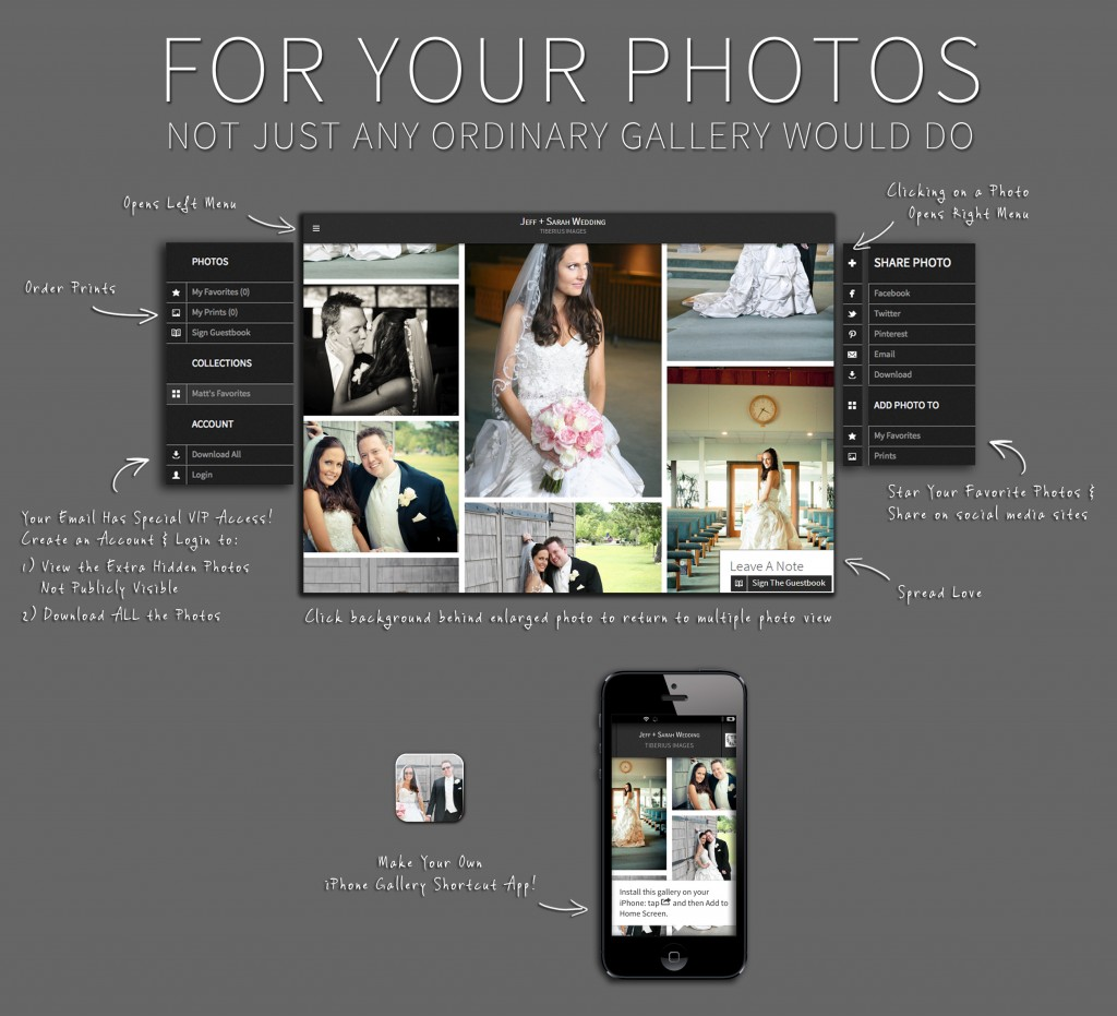 PASS sharing tool grand rapids wedding photographer