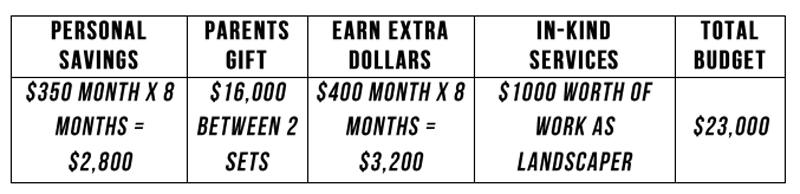 budget-chart-1