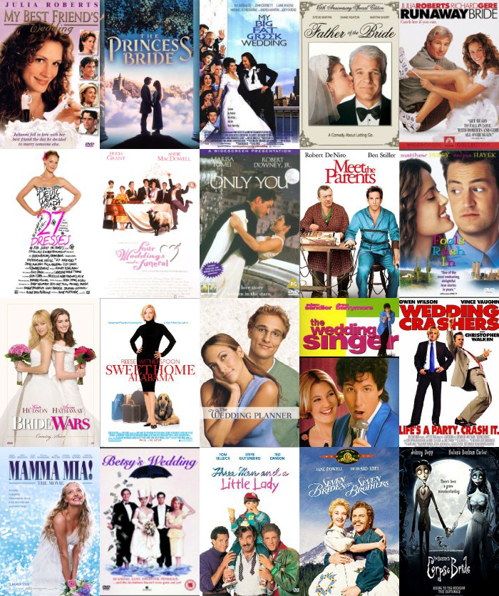 favorite-wedding-movies