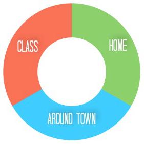ABLA 360 3 key areas of study graph.jpg
