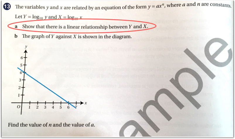 Students will be expected to be very familiar with this linear relationship and how to find the parameters using the plot.