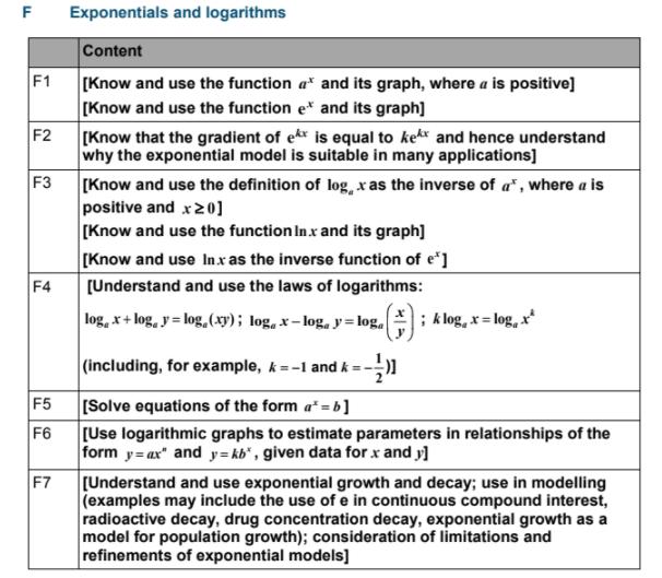 form 1 physics questions