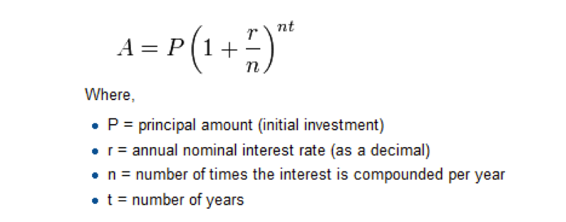 compound interest.png