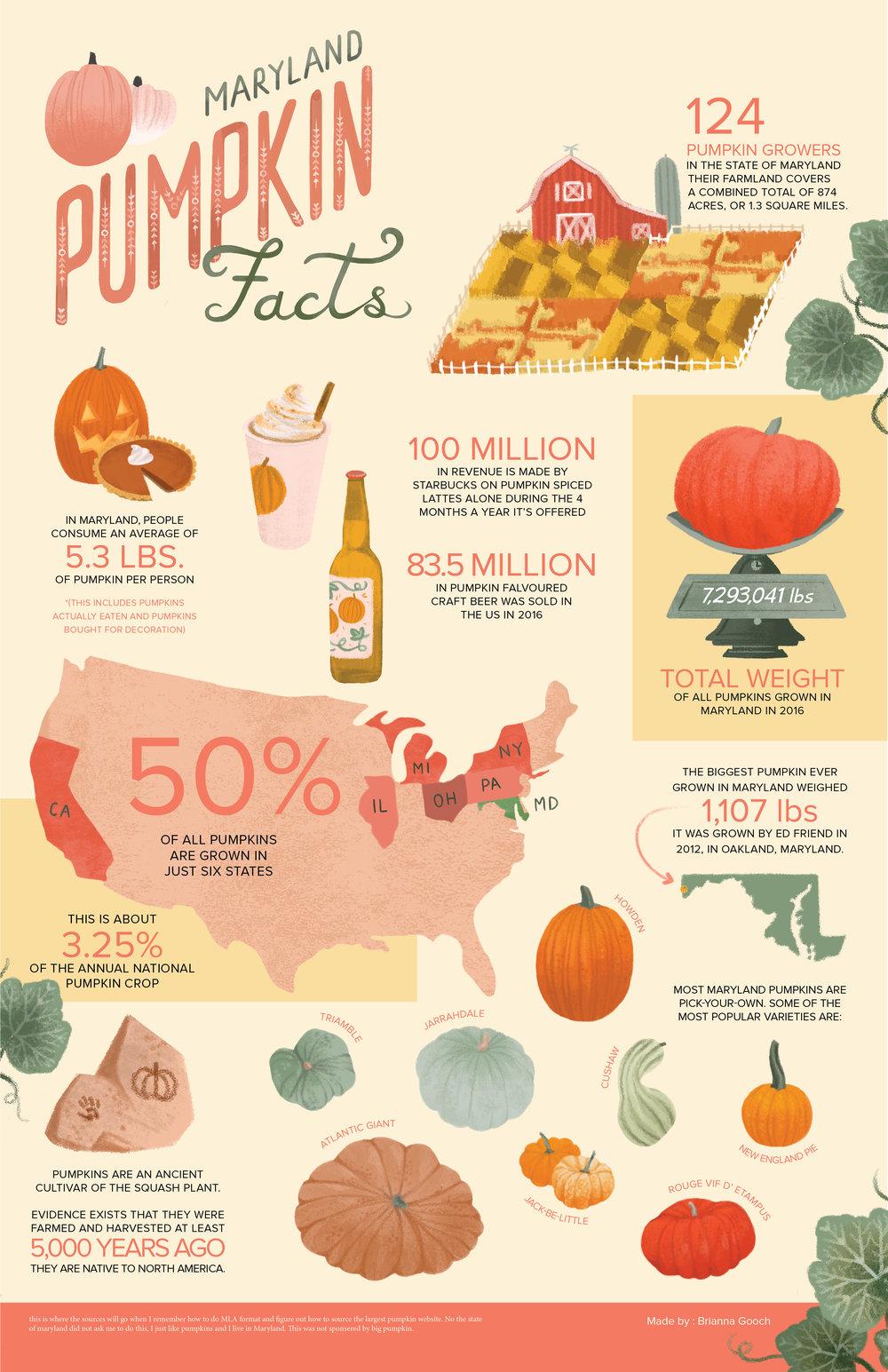 Pumpkin_Facts.jpg