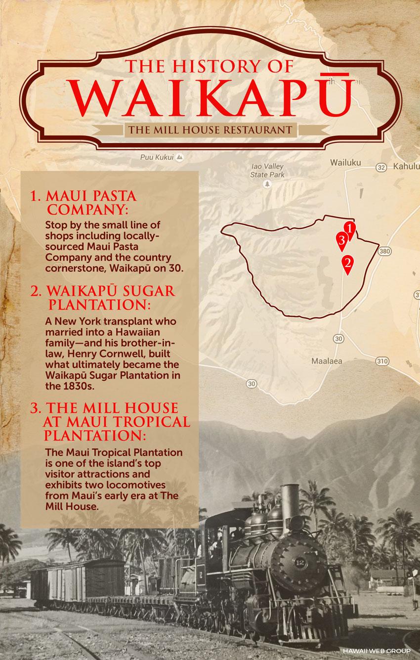 Waikapu Maui history