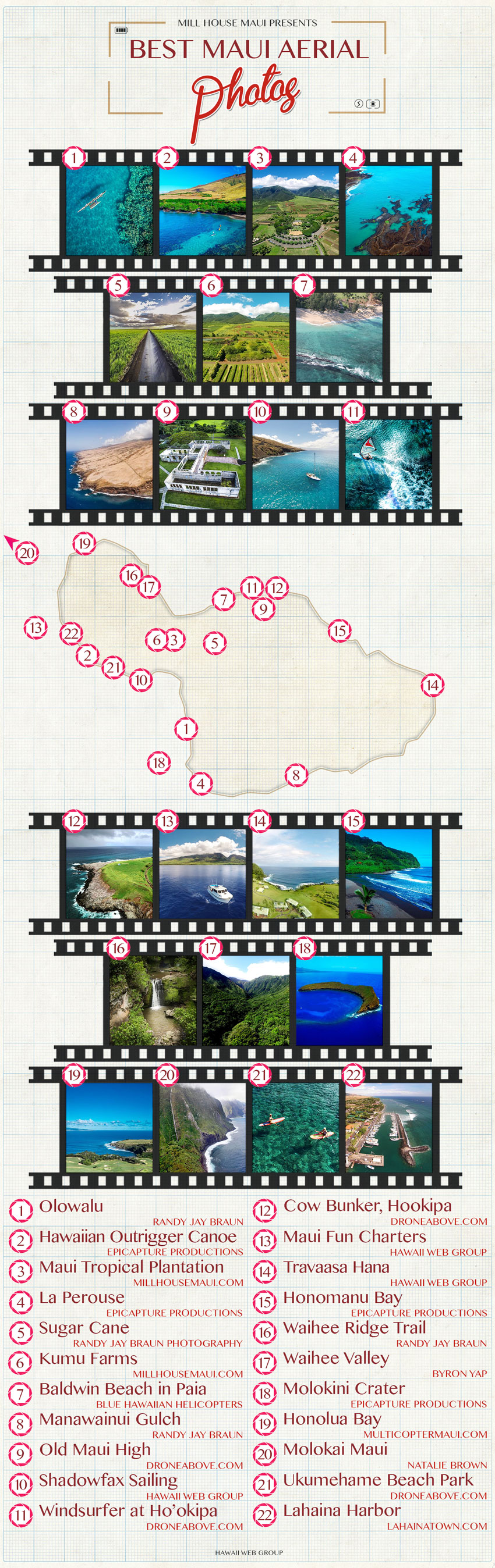 best maui aerial photos infographic