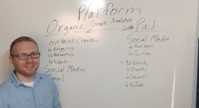 Overview-of-organic-and-Paid-Online-Marketing.png