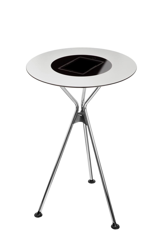 Loop in Tables