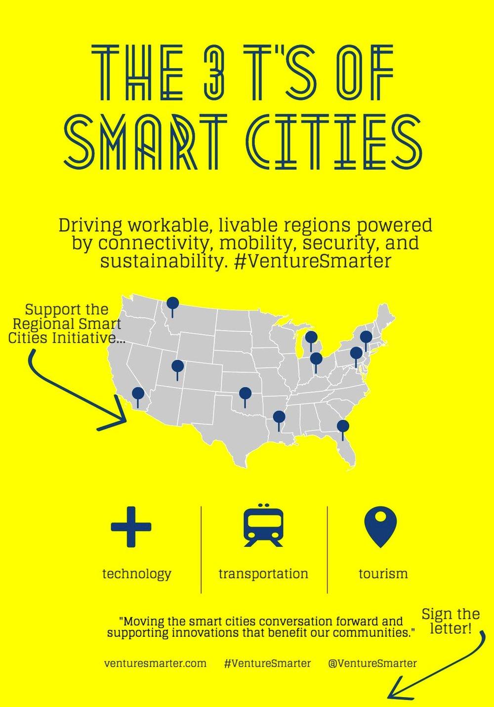 3 t's smart cities #venturesmarter