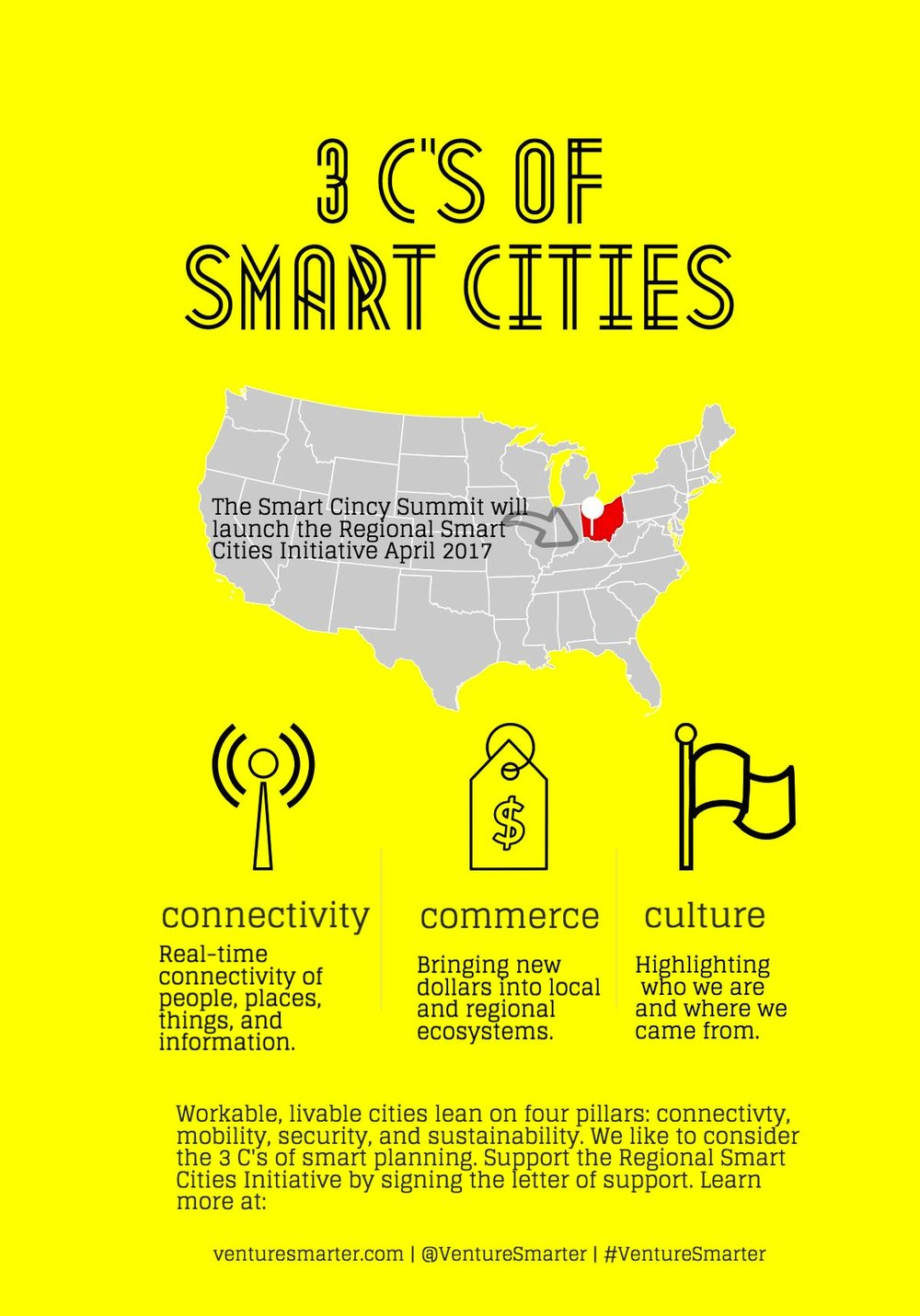 smart cities three c's