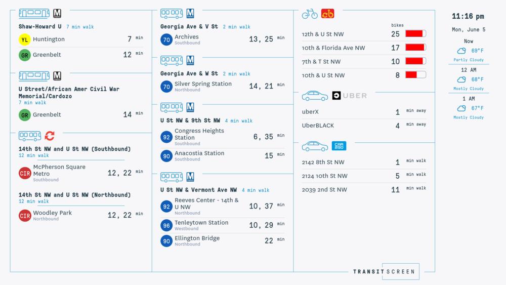 TransitScreen Feature Header Venture Smarter