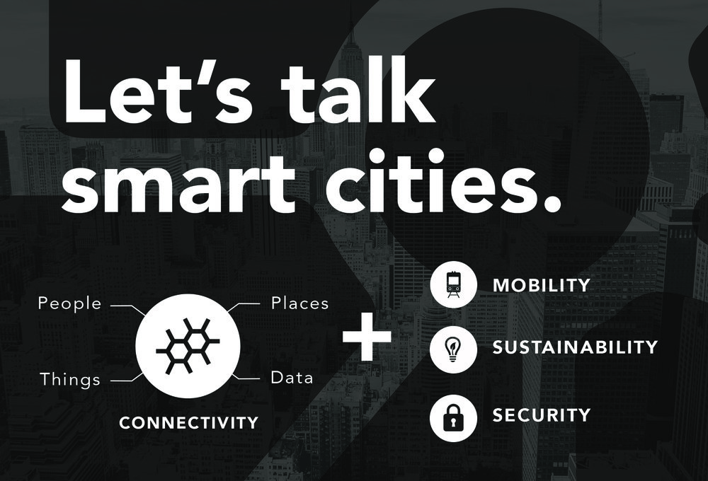 Smart City Pillars