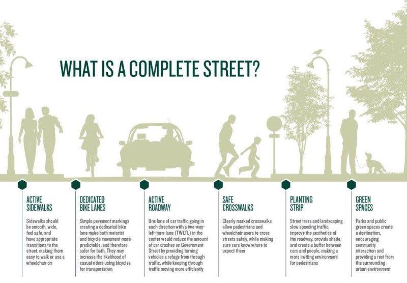 Complete Street Description Graphic
