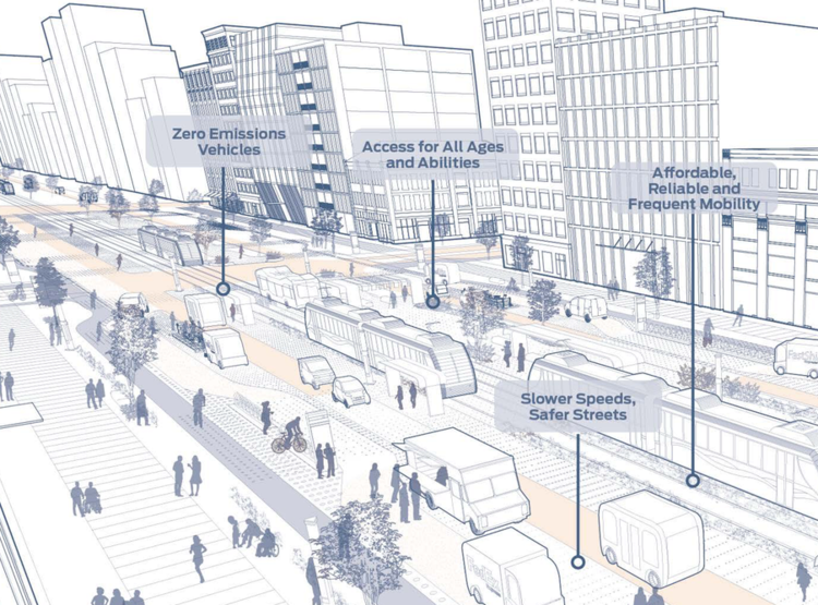 Nactos blueprint for autonomous urbanism venture smarter developed with a steering committee from nactos 61 member cities and transit agencies and funded by bloomberg philanthropies the blueprint outlines the malvernweather Choice Image