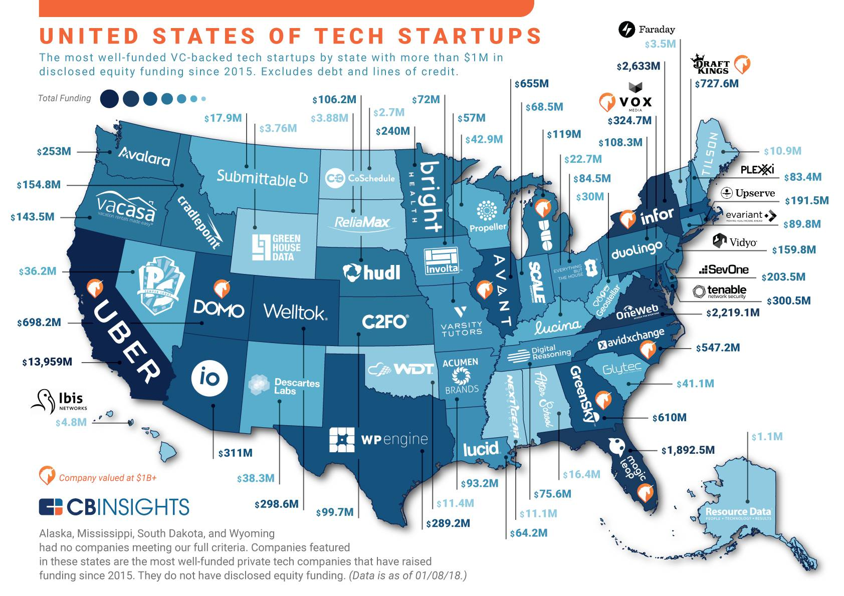 The United States Of Startups: The Most Well-Funded Tech Startup In