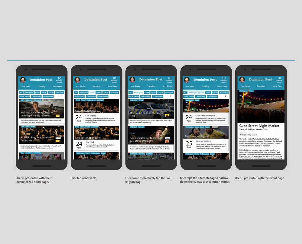 Mobile version of the responsive web design