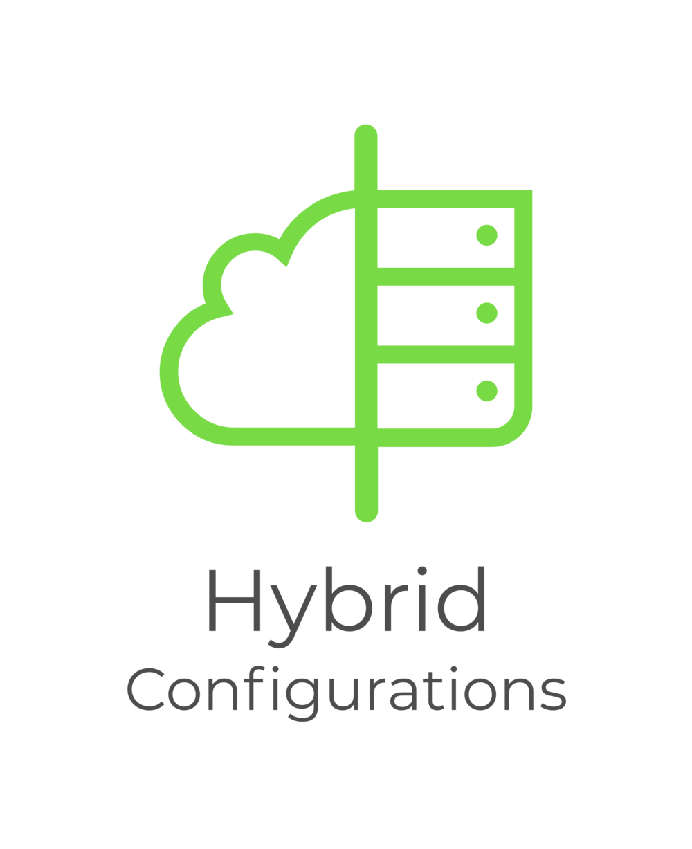 Azure AD Connect  Microsoft Exchange Hybrid Deployment  User Mailbox Migration