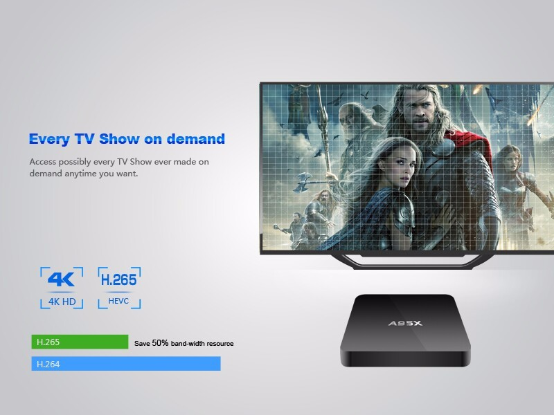 A95X S905X 1G 8G Android 6.0 TV box