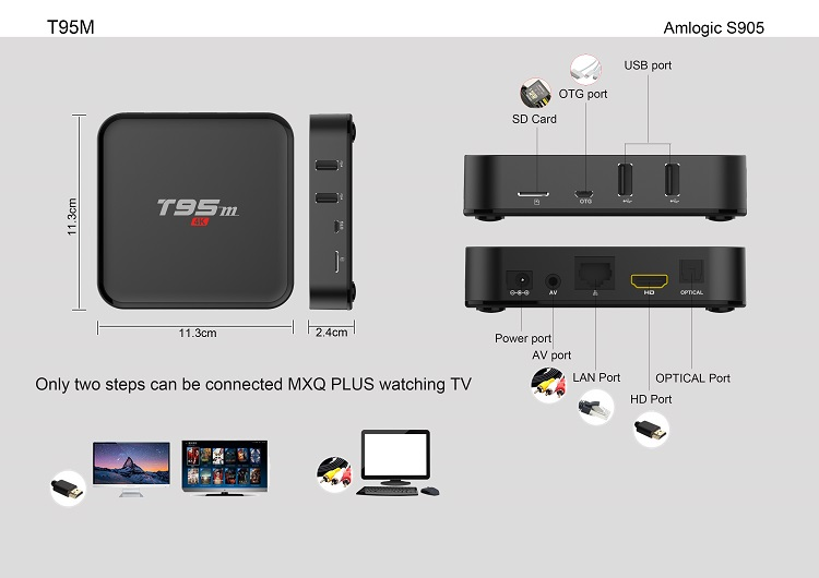 T95M S905X 1G 8G Android 6.0 TV Box