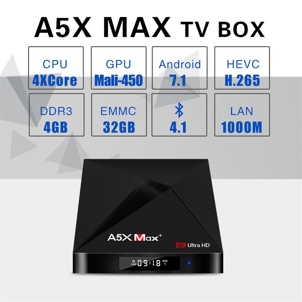 A5X MAX RK3328 4G32G+5.8G+BT+1000M+数显 (8).jpg