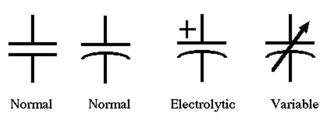 Skjematiske symboler for kondensatorer