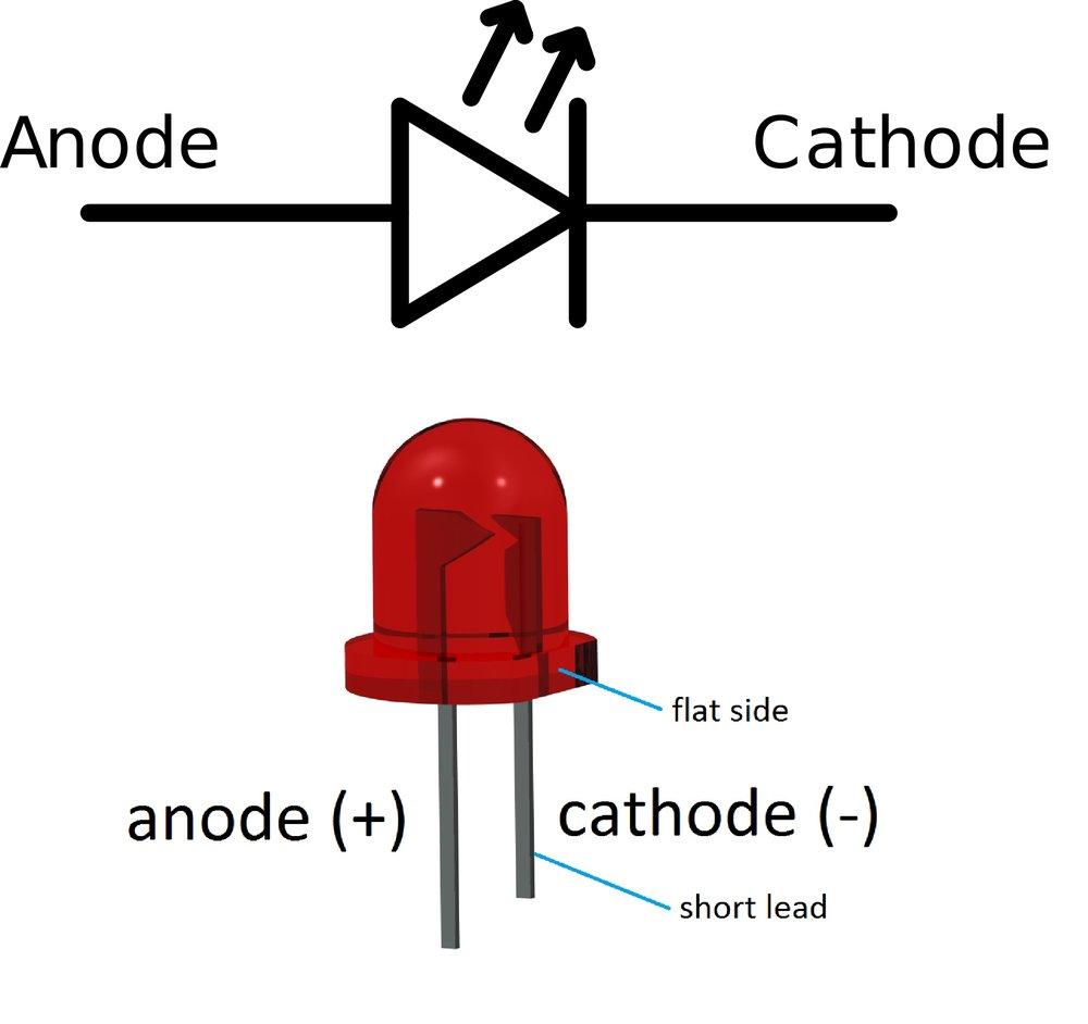 Skjematisk symbolo for lysdiode