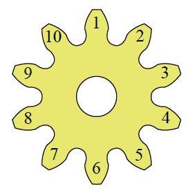 Et tannhjul med 10 tenner.