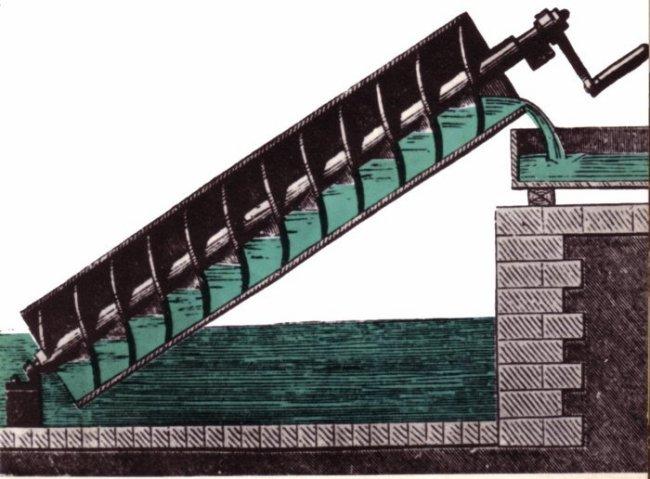 Arkimedes' skrue
