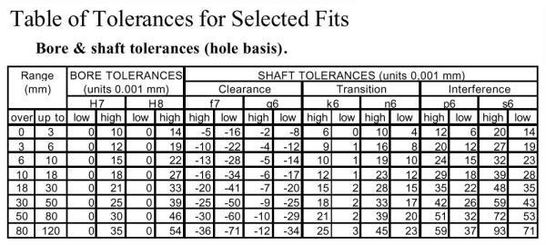 tolerances_table~s600x600.jpg