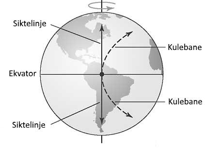 coriolis_ekvator.jpg