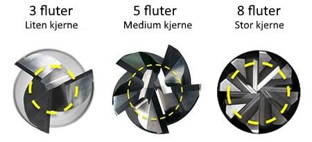 flute-count-2-n.jpg