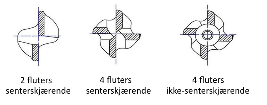 Center+vs.+Non-Center+Cutting-n.jpg
