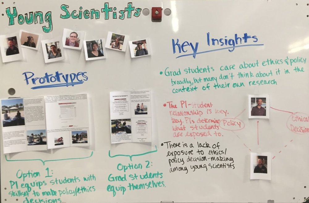 Student Work: Early Insights At The Intersection Of Design, Policy, And  Biotechnology.