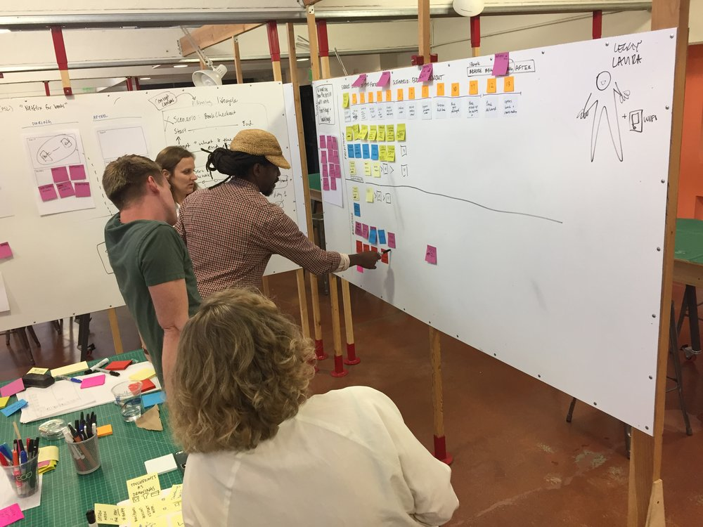 Prototyping our service blueprint tool at the d.school