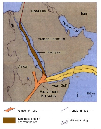 Figure 6: An illustration of one of the most easily recognized triple junctions located in northeastern Africa. Three land blocks are spreading away from each other. They meet at a triple junction. The Gulf of Aden and the Red Sea are spreading and will lead to the formation of a large ocean. The East African Rift is considered to be a failed arm, which will not   develop into an open ocean .