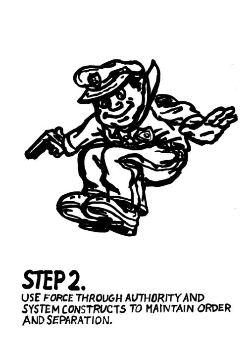 Three Easy Steps Step 2