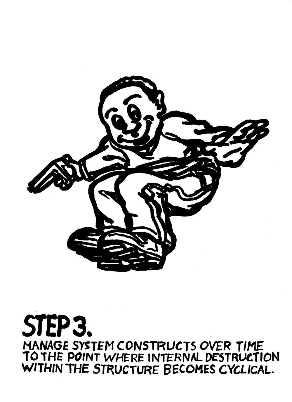 Three Easy Steps Step 3
