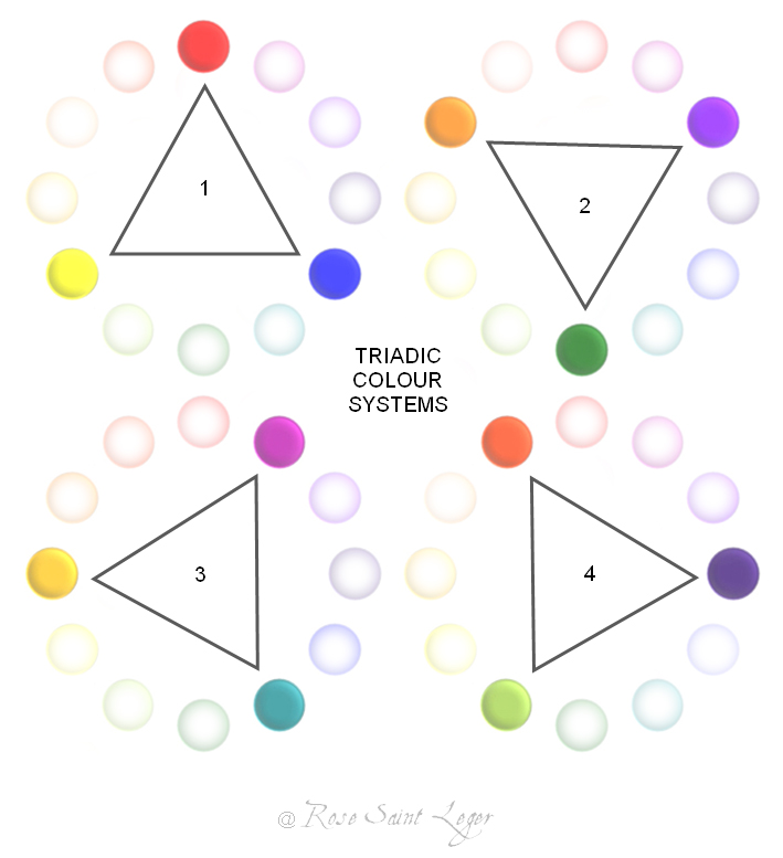 triadic colour systems