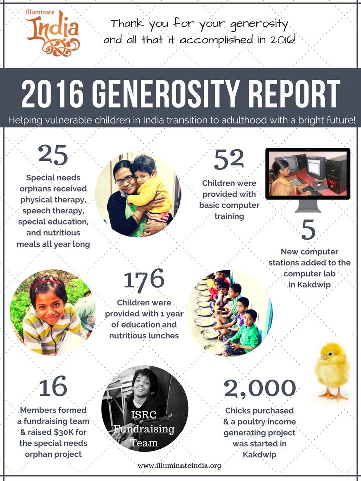 2016 generosity report.jpg