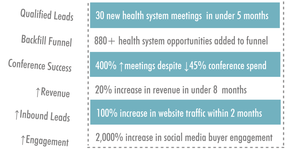 Website Proven Results Graphic2.png